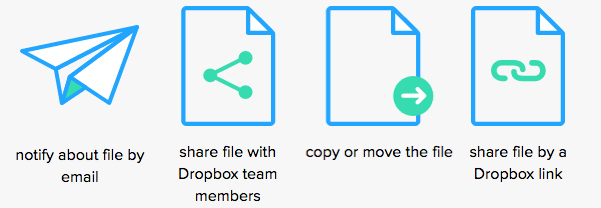 automated_file_sharing.png