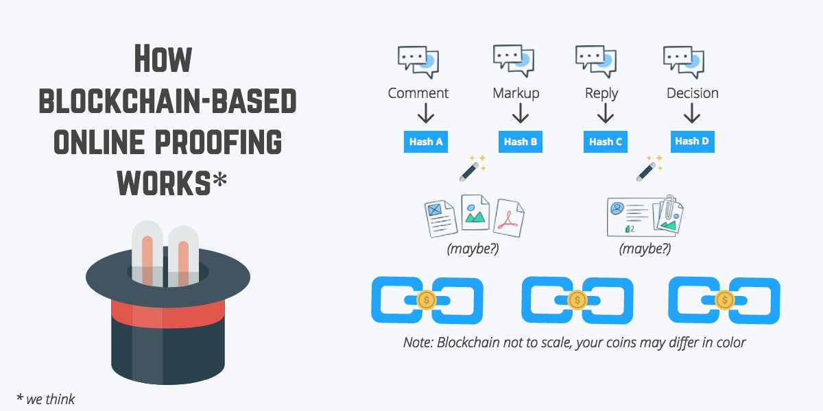 blockchain-based-online-proofing.jpg