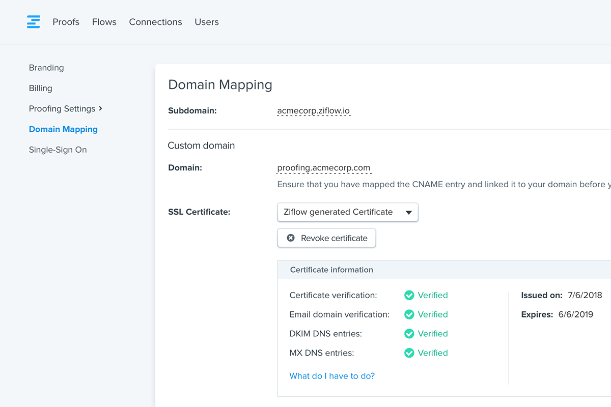 domain-mapping-online-proofing