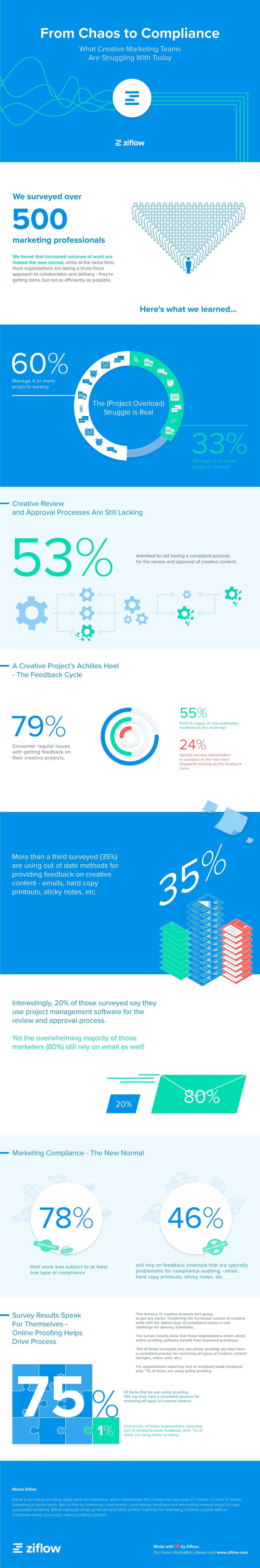 Infographic_ziflow.png