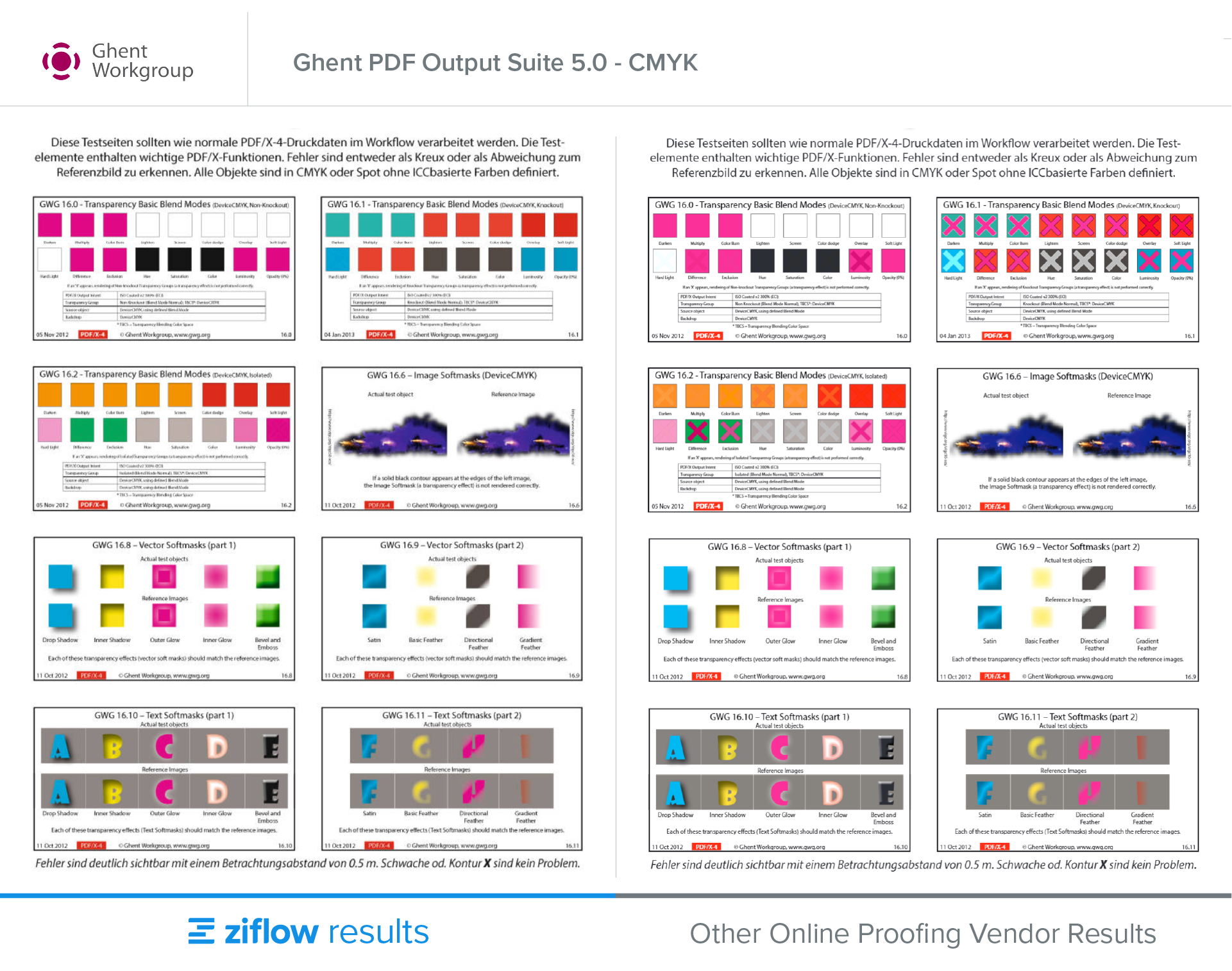 PDF Color Transparency Ziflow