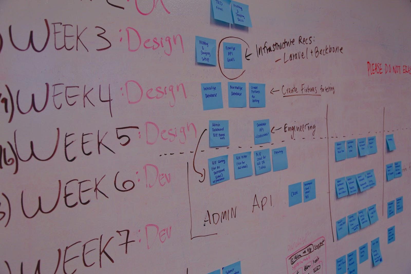 agenda-concept-development-7376-1