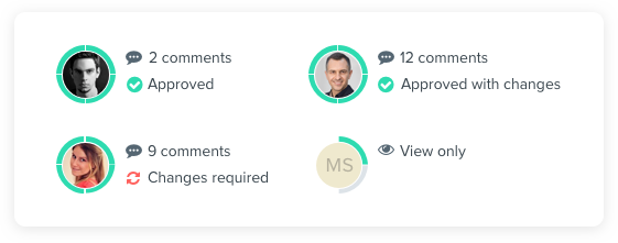 Quickly see which users have provided feedback or made decisions