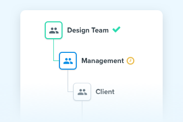 Workflow can be applied to groups as well